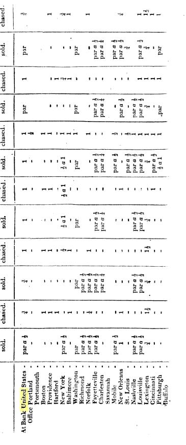 [merged small][ocr errors][merged small][merged small][merged small][merged small][merged small][merged small][merged small][merged small][merged small][merged small][merged small][merged small][merged small][ocr errors][ocr errors][ocr errors][ocr errors][merged small][merged small][merged small][merged small][merged small][merged small][merged small][merged small][merged small][merged small][merged small][merged small][merged small][merged small][merged small][merged small][merged small][ocr errors][merged small][merged small][merged small][merged small][ocr errors][merged small][merged small][merged small][merged small][merged small][merged small][merged small][merged small][ocr errors][ocr errors][ocr errors][merged small][merged small][merged small][merged small][merged small][merged small][merged small]