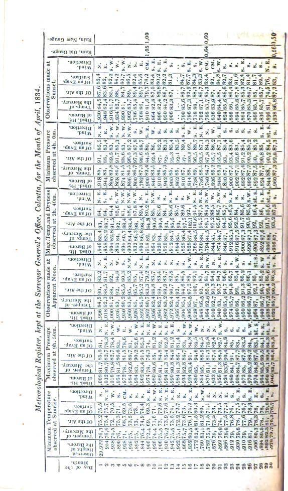 [graphic][subsumed][subsumed][subsumed][subsumed][subsumed][subsumed][subsumed][subsumed][subsumed][subsumed][subsumed][subsumed][ocr errors][subsumed][ocr errors][subsumed][subsumed][ocr errors][ocr errors][ocr errors][subsumed][ocr errors]