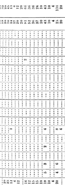 [ocr errors][merged small][merged small][ocr errors][merged small][merged small][ocr errors][merged small][merged small][ocr errors][merged small][ocr errors][merged small][merged small][ocr errors][ocr errors][merged small][merged small][merged small][merged small]