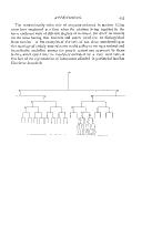 Pàgina 495
