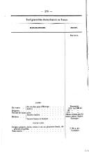 Pàgina 270
