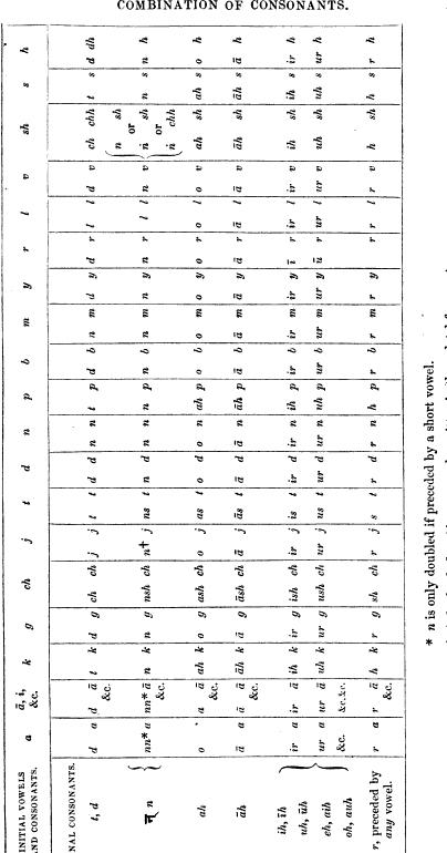 [ocr errors][ocr errors][ocr errors][ocr errors][ocr errors][ocr errors][ocr errors][ocr errors][ocr errors][merged small]