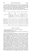 Pàgina 300