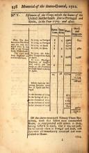 Pàgina 538