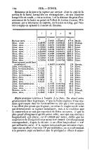 Pàgina 750