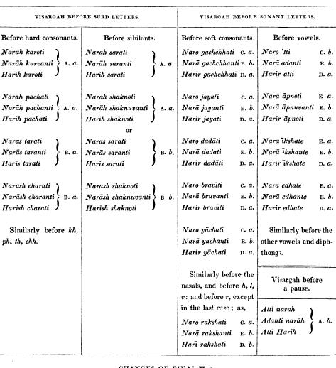 [merged small][merged small][merged small][merged small][ocr errors][ocr errors][merged small][ocr errors][merged small][merged small][ocr errors][ocr errors][merged small][merged small][ocr errors][ocr errors][ocr errors][ocr errors][merged small][ocr errors][ocr errors][merged small][ocr errors][ocr errors][merged small][merged small][ocr errors][merged small][merged small]