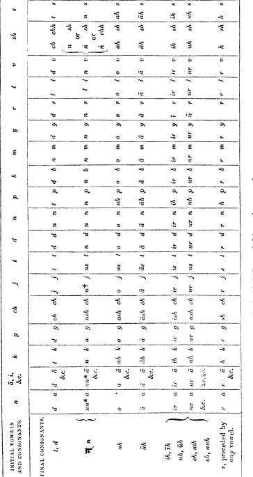 [ocr errors][ocr errors][ocr errors][ocr errors][ocr errors][ocr errors][ocr errors][ocr errors][ocr errors][ocr errors][ocr errors][ocr errors][ocr errors][ocr errors][merged small][ocr errors][ocr errors]