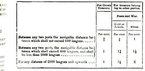 [merged small][merged small][merged small][merged small][merged small][merged small][merged small][ocr errors][ocr errors][merged small][merged small][ocr errors][merged small][merged small][ocr errors][merged small][ocr errors][merged small]