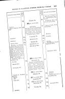 Pàgina 347